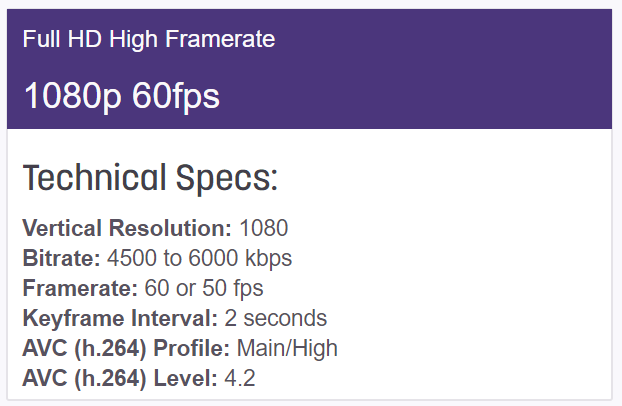 Guide] 900p 60fps OBS Settings – Twitch & YouTube - Go&Stream